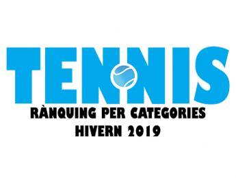 Actualització Rànquing de tennis 2019